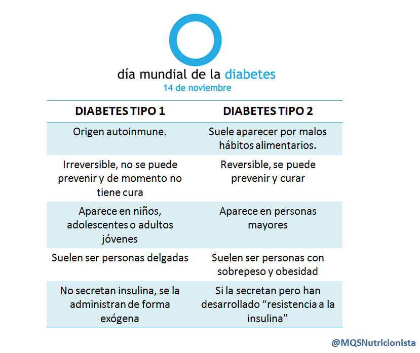 diferencias entre la adolescencia y la diabetes infantil