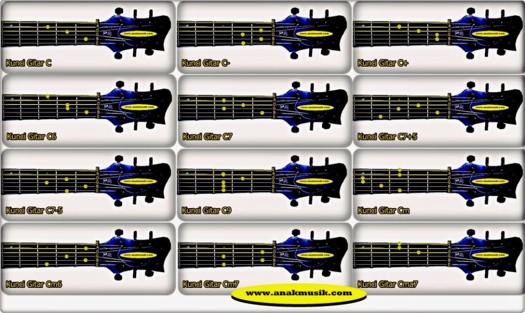 Kunci / Chord Dasar Gitar C