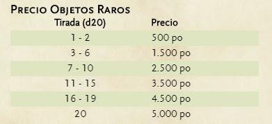 Tabla de Precios para Objetos Comunes - Objetos Raros