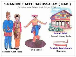 Provinsi Nangro Aceh Darussalam
