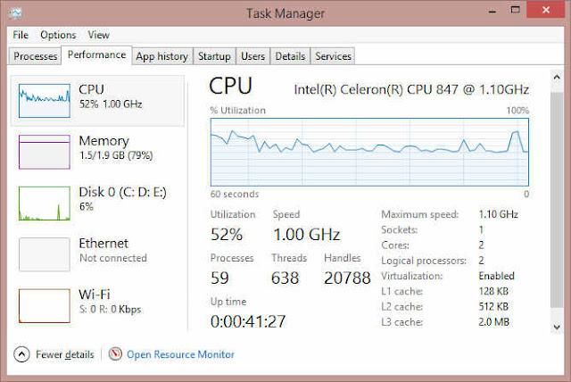 Cara Membuka Task Manager Windows 7, 8 dan 10