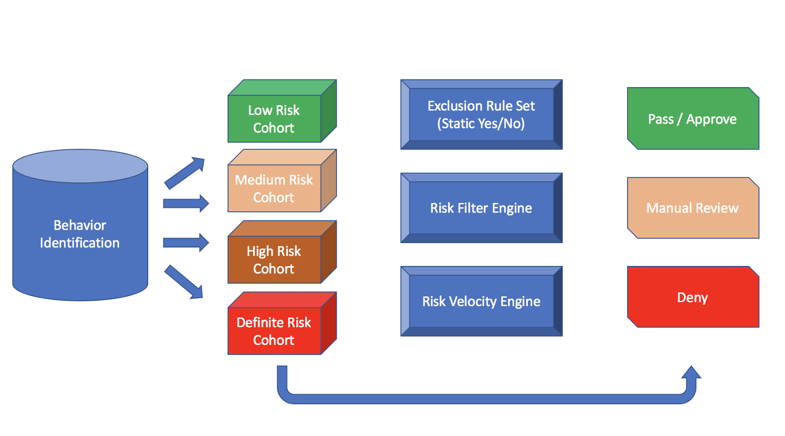 Understanding Link Analysis From The Analytic Workshop Introducing