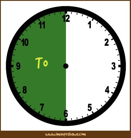 Penyebutan Waktu Dalam Bahasa Inggris