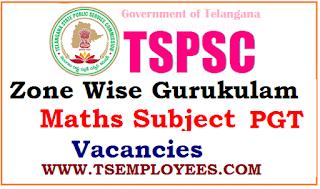 TSPSC Zone Wise Gurukulam Maths Subject PGT Vacancies