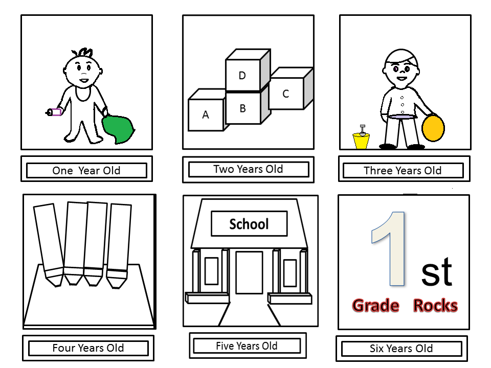 Reading2success: First Grade Student Timeline