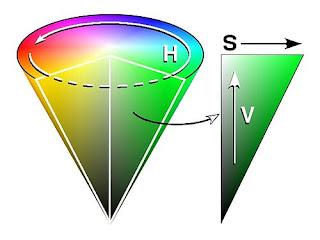 Cono de colores del espacio HSV