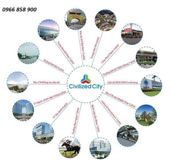 Tiện ích dự án Civilized City