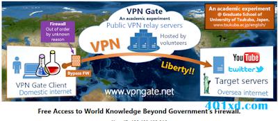 Situs penyedia Config OpenVPN dengan Koneksi Tercepat | Detail Info