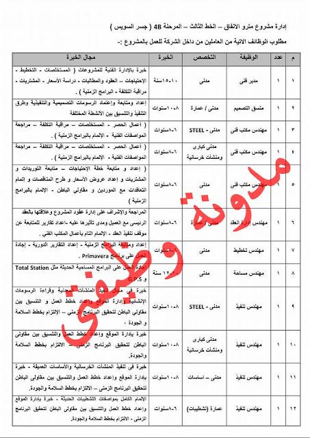 اعلان وظائف المقاولون العرب بالاشتراك مه ادارة مشروع مترو الانفاق منشور فى 27/9/2016