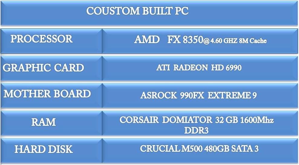 AMD FX 8350,ATI RADEON HD 6990,ASROCK 990FX EXTREAME 9