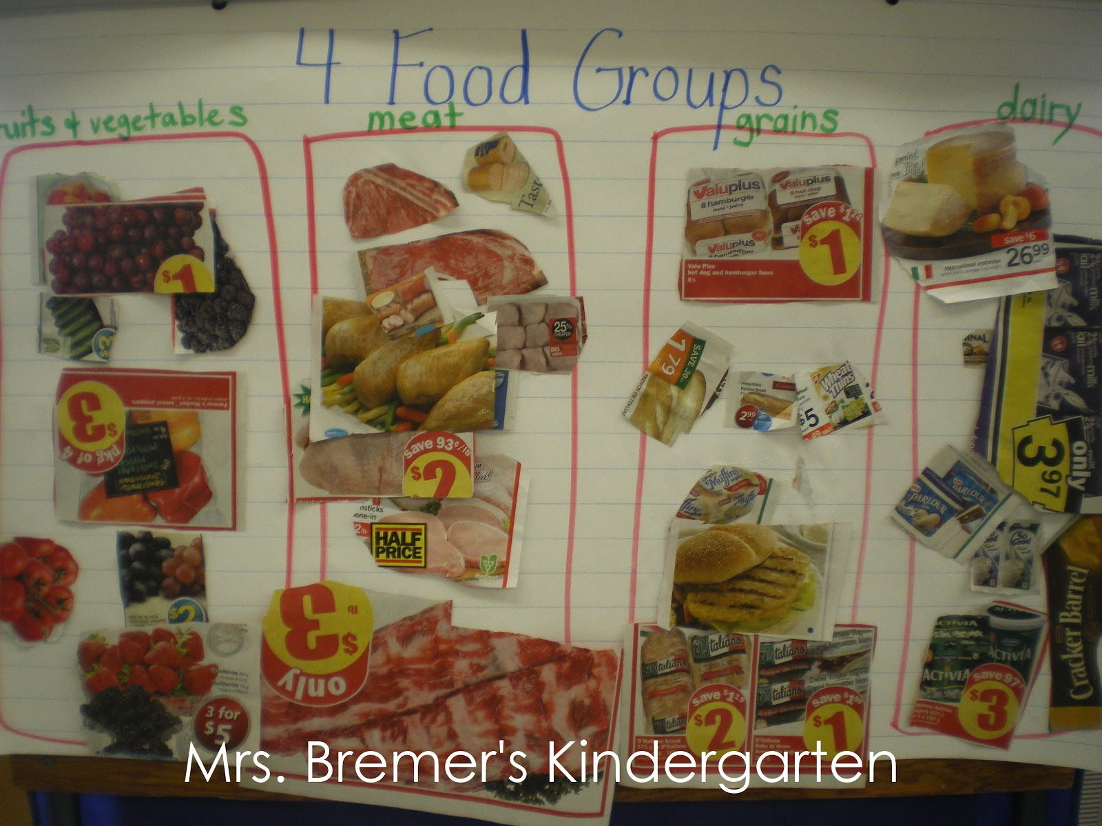 Mrs Bremer S Class 4 Food Groups And The Little Red Hen