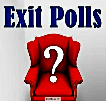 exit polls of Election: should they really have a place in democracy and that too like India???