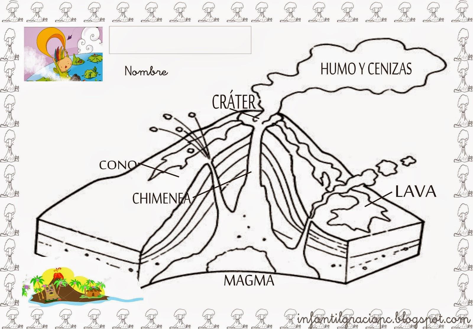 Volcanes Dibujos Beautiful Volcanes Dibujos Foto De