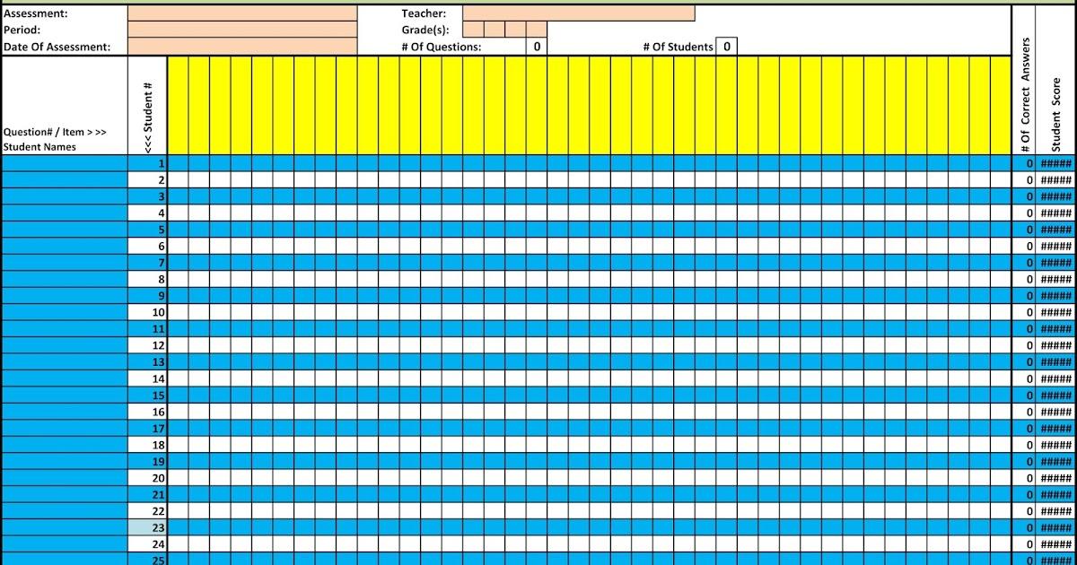 Bulletin Electronic Multiple Choice Test Item Analysis