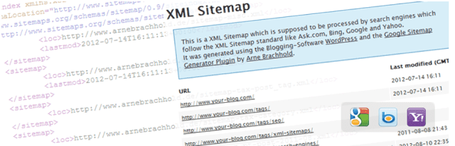 best wordpress plugin for sitemap is google xml sitemap which is an essential and must have wordpress plugin
