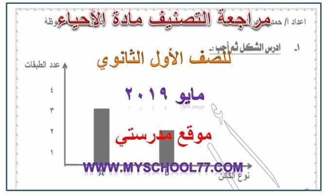 مراجعة أحياء للصف الأول الثانوي ترم ثانى 2019 – مراجعة التصنيف للأستاذ حمدى مهران