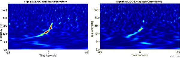 signal-graphs.jpg