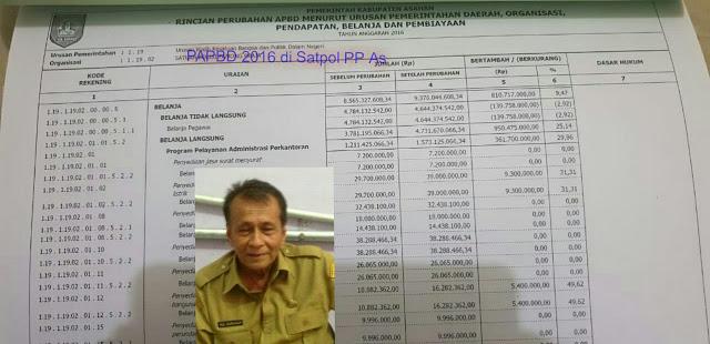 PAPBD Asahan 2016 di Satpol PP.
