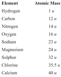 Class atoms pdf 9 molecules and