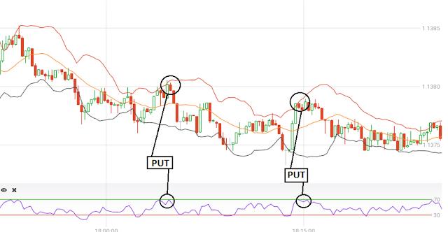 cara mudah memprediksi arah pergerakan trading iq option