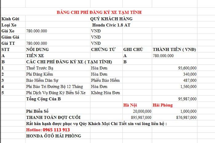 Dự toán giá xe Honda CIVIC 1.8 AT Hải Phòng