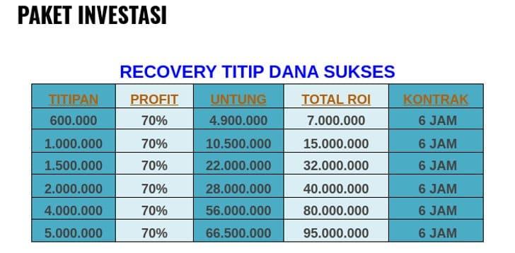 paket recovery titip dana sukses