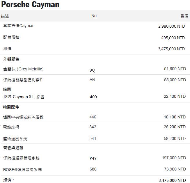 2012 Porsche Cayman Camshaft: 嘟嘟誌: 2012 年 Porsche Cayman 大螢幕、導航、資訊系統、Bose音響、HID頭燈、通風座椅、免