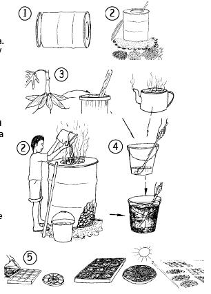 Cara Membuat Briket : membuat, briket, MEMBUAT, MENGGUNAKAN, BRIKET, ARANG, DALAM, MANAJEMEN, PROYEK, TEKNIK, SIPIL