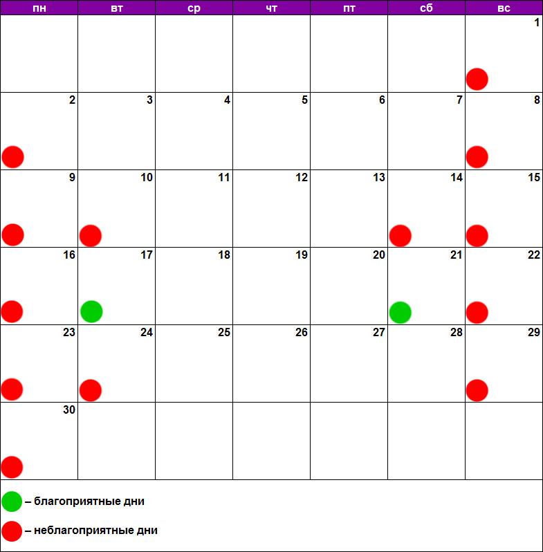 Лунный календарь пирсинга и прокалывания ушей апрель 2018