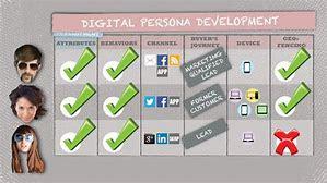 https://digitalmarketing.ac.in/digitalpersona.png