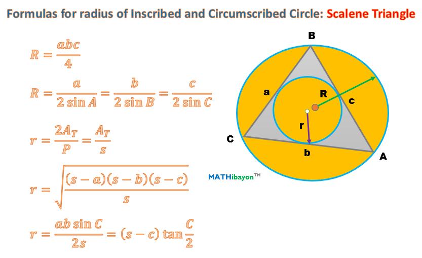 formulas radius of inscribed and circumscribed circle in a triangle