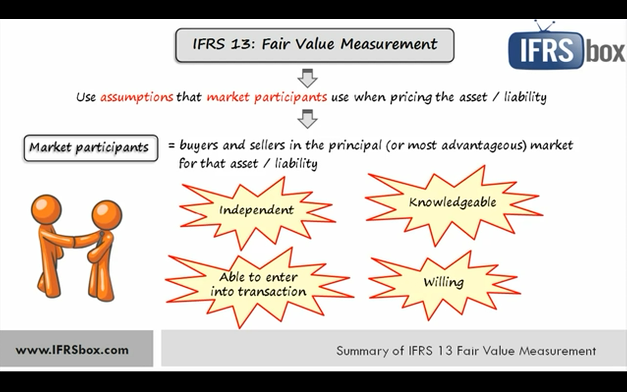 ifrs fair value measure Aasb 13 3 contents contents comparison with ifrs 13 accounting standard aasb 13 fair value measurement from paragraph objective 1 scope 5 measurement definition of fair value 9.