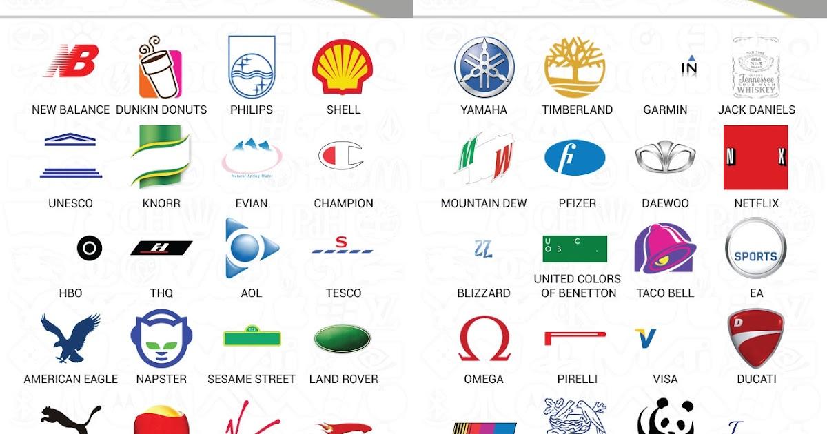 lösungen logos quiz