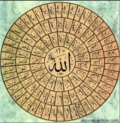 Teks Bacaan 99 Asmaul Husna Arab Latin Dan Artinya Al