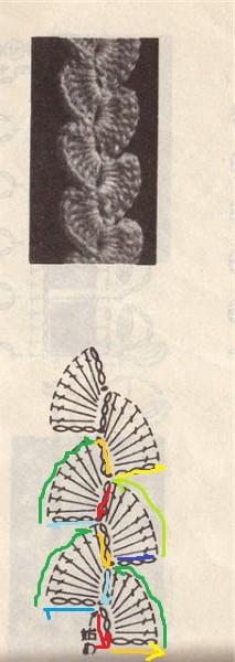 Схема тесьмы-косички