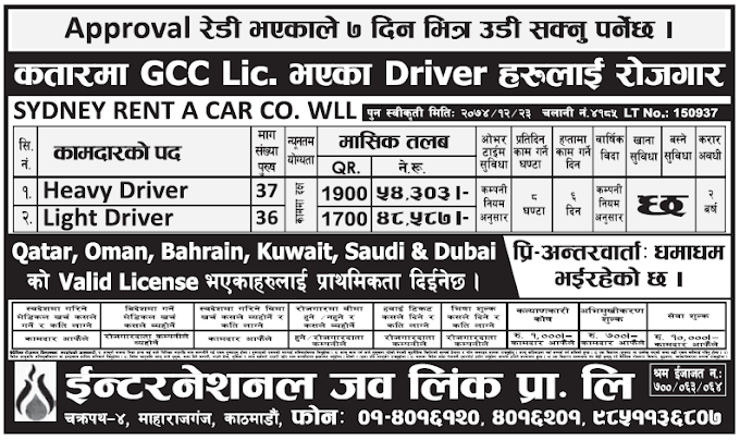 Jobs in Qatar for Nepali, Salary Rs 54,303