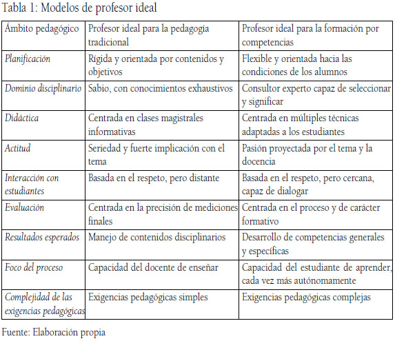 Investigaci n research for Test trabajo ideal