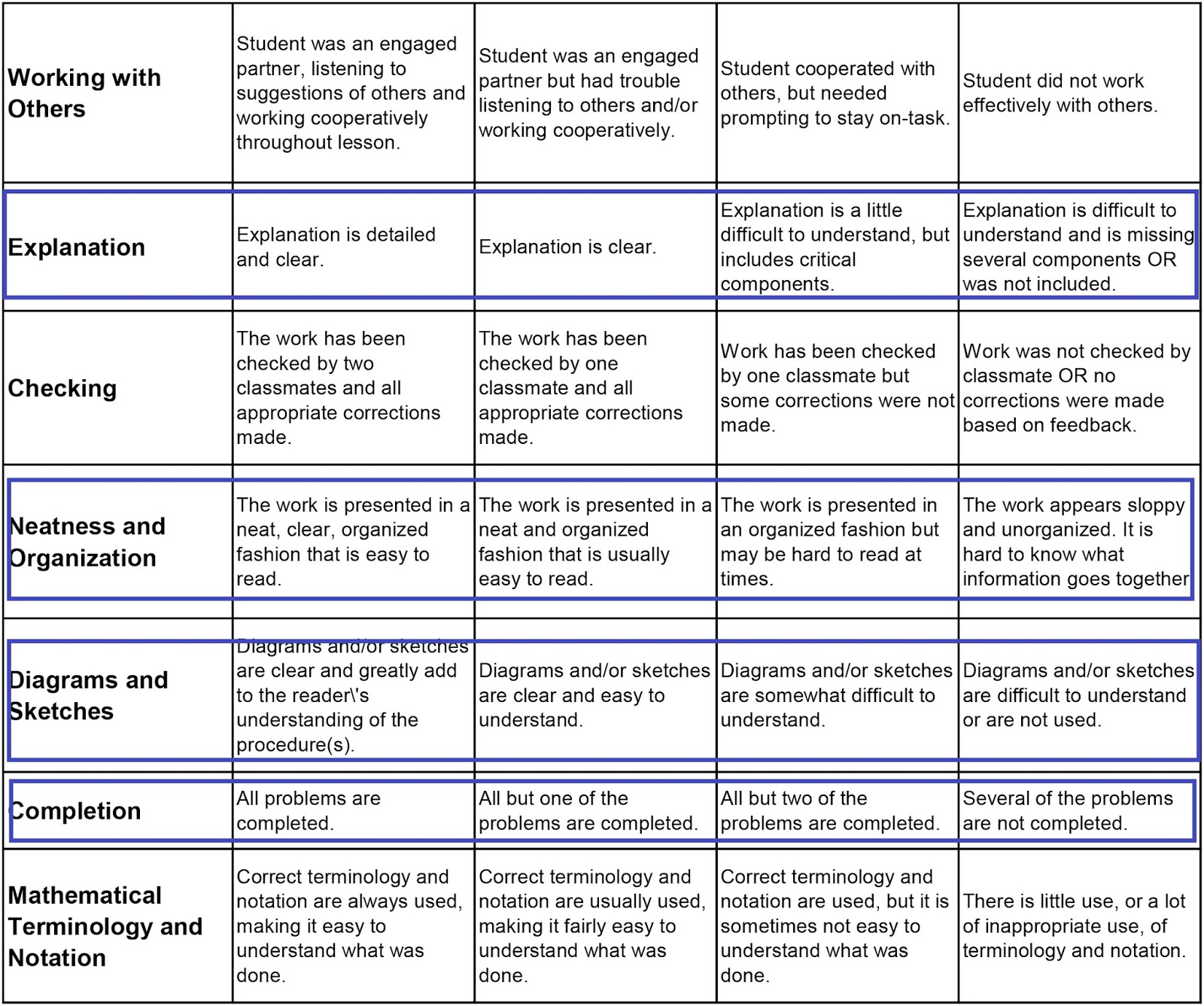 Rubrics Assessment Tools For Performance Task