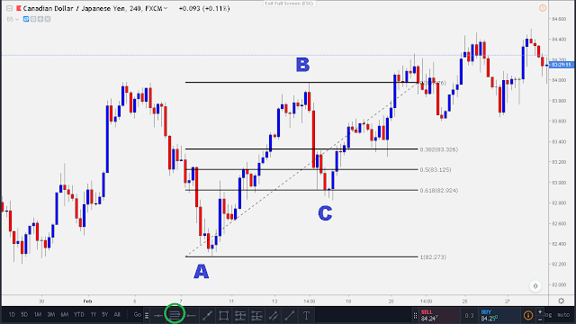 uptrend fibonacci retracement