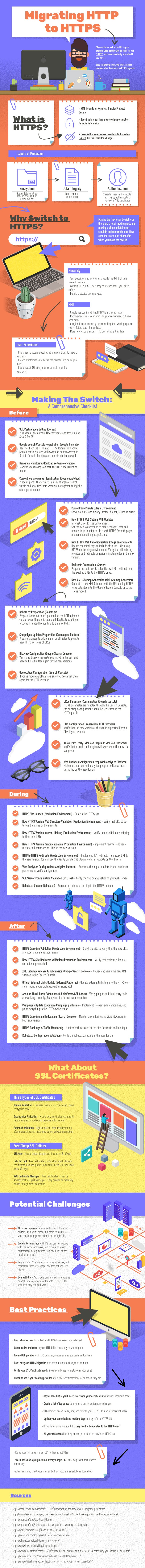 How to Switch from HTTP to HTTPS - #infographic