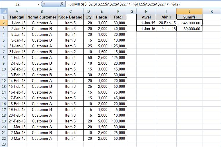 Dalam menciptakan sebuah laporan diharapkan pengelompokan data menurut parameter Menjumlahkan Nilai Dalam Rentang Tanggal di Excel