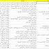 ارقام وعنواين شركات البترول بمصر