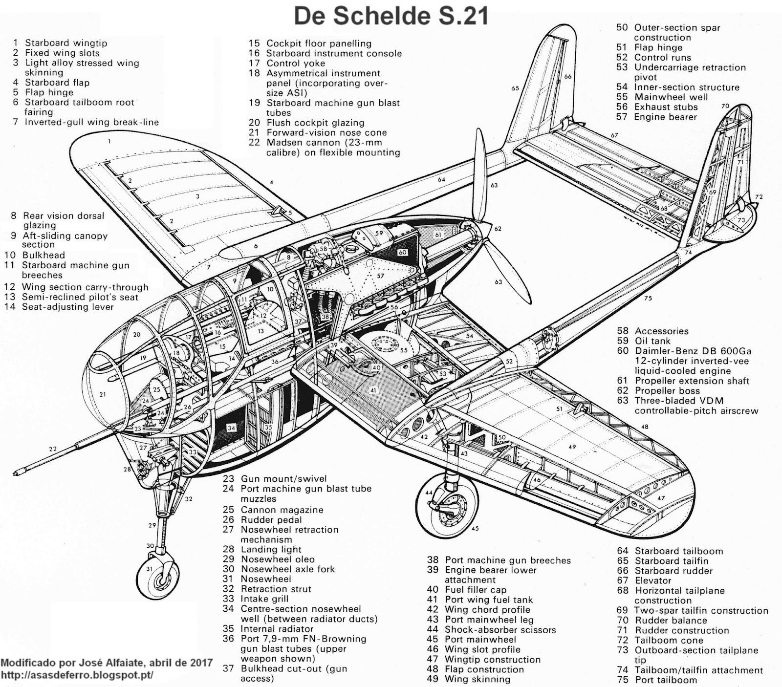 Avioes Militares Cacas Trifuselados Com Motor De Pistao