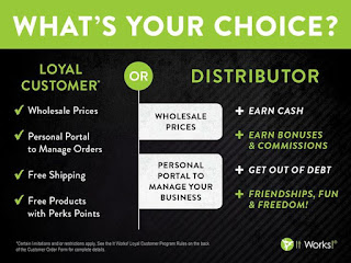 IT Works Distributor California pic