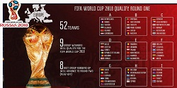 Football Match Schedules of Fifa World Cup 2018