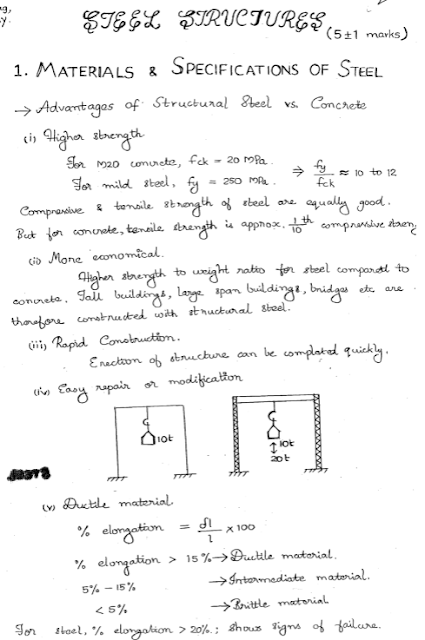 ace-gate-steel-structures-classroom-handwritten-notes-pdf
