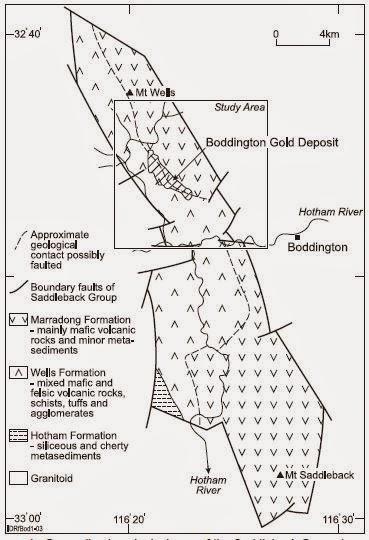 Mines Mining Geology