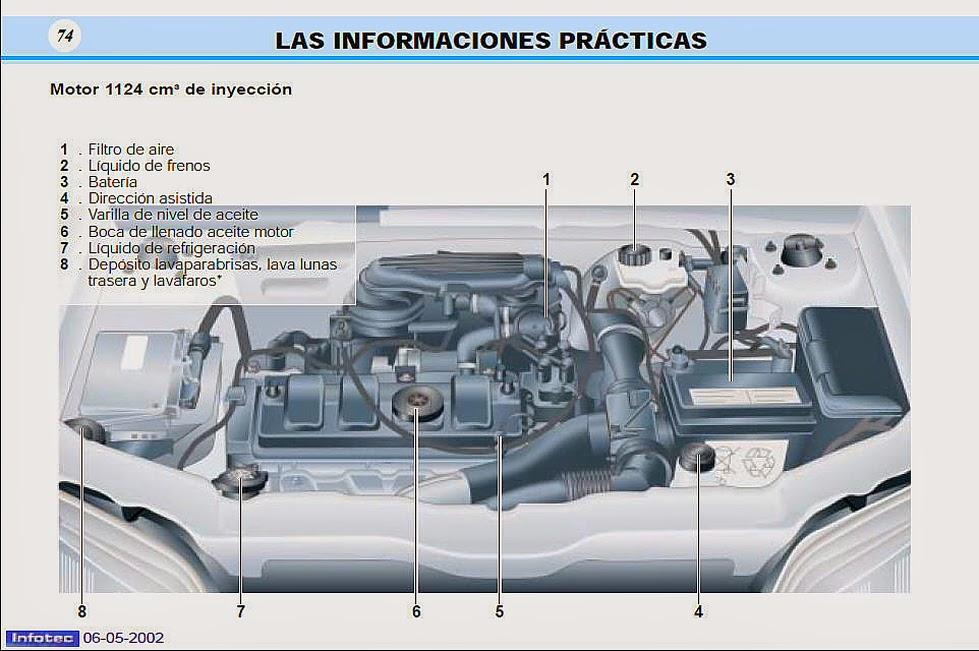 manual del usuario d60 cmara digital