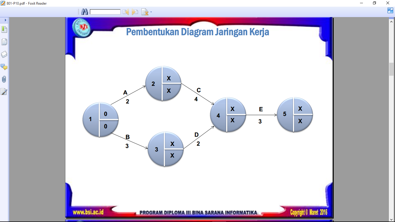 Perhitungan jaringan kerja manajemen proyek akumausharing diagram jaringan kerja ccuart Images
