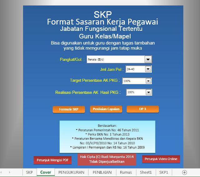 Aplikasi SKP Sasaran Kinerja Pegawai Sesuai JUKNIS dari BKN Format Terbaru